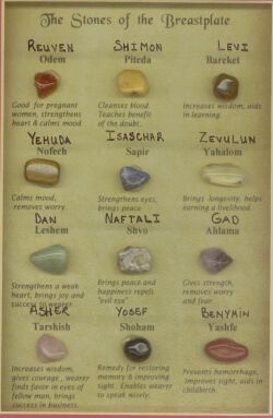 Stones on breastplate of Jewish High Priest these stones were named after the 12 tribes of Israel . Do a study on what the stones and the names of the 12 tribes mean Strong's dictionary. K.K.D.
