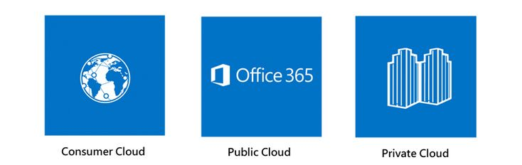 Office web Apps 2013 is providing online versions of Word, Excel, PowerPoint and OneNote. There are some additional office web apps which are commonly taken under same umbrella, like Visio, Outlook or Project.http://www.adapt-india.com/IntroductionOfficeApp2013.aspx