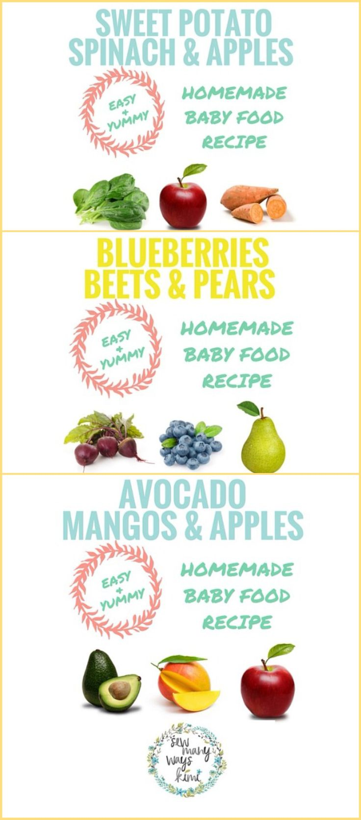 Baby Food Combinations  Months