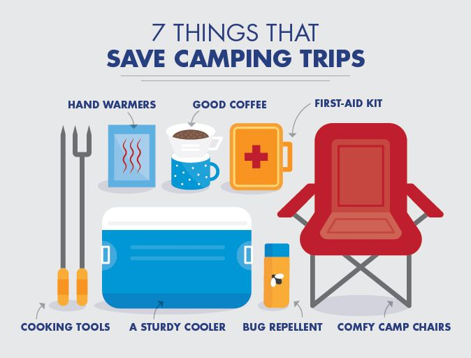 7 Things That Save My Camping Trips