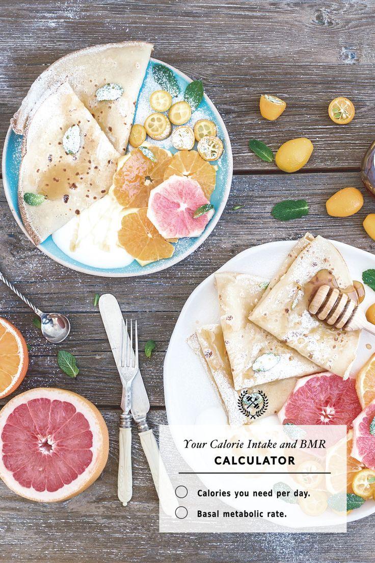 Daily caloric needs calculator body fat