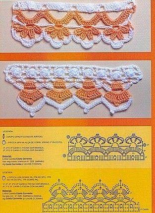 Handmade-kursy ,wzory ,tutoriale: Szydełkowe koronki,szydełkowe taśmy