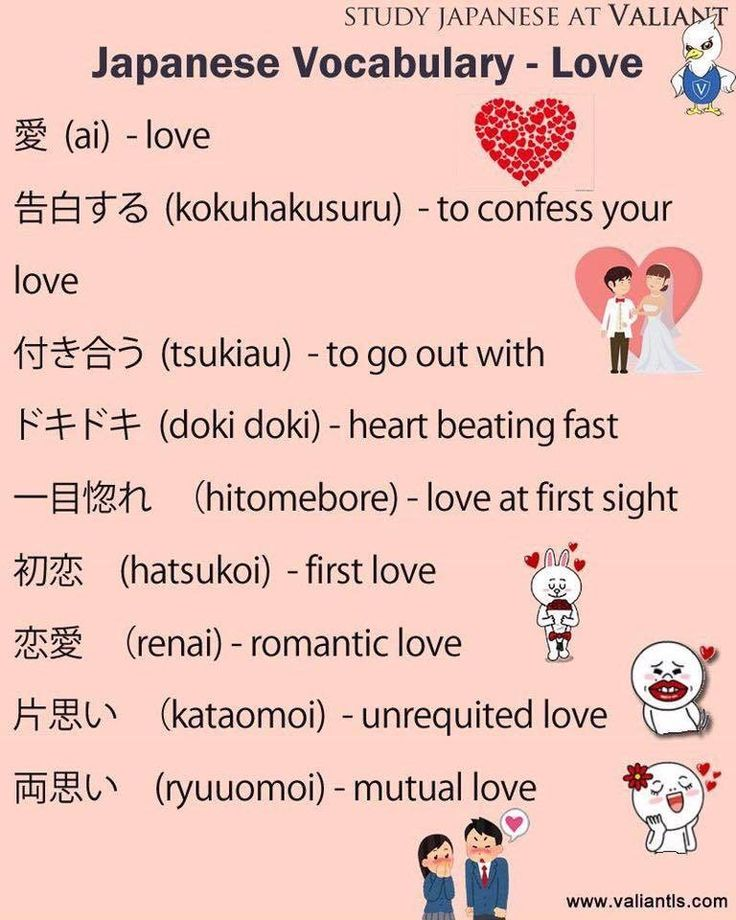 Appendix:1000 Japanese basic words - Wiktionary