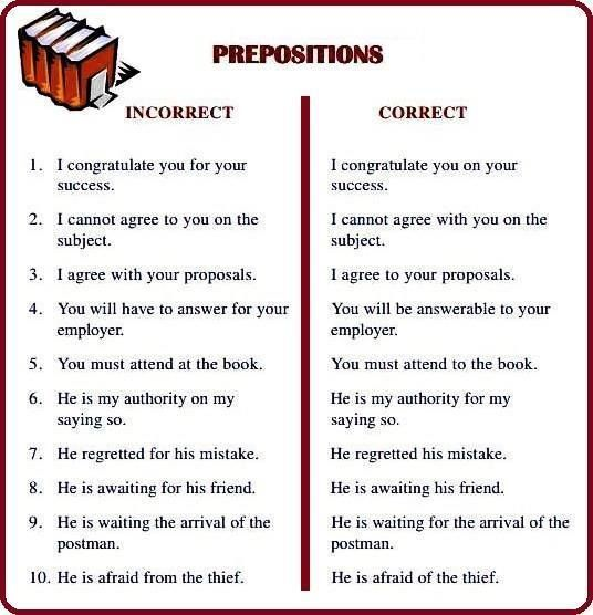 Forum   ________ Learn English   Fluent LandCommon Mistakes with English Prepositions   Fluent Land