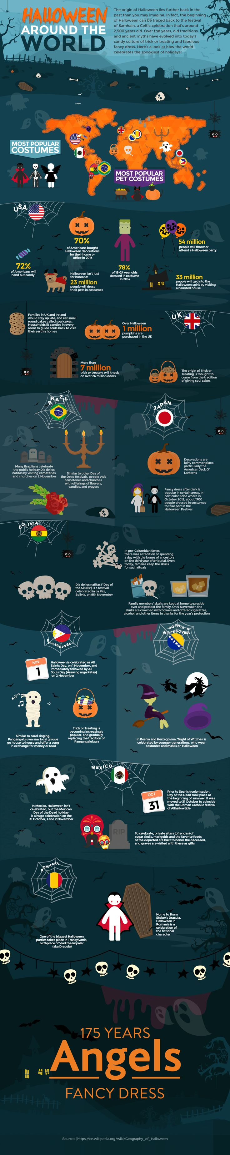 halloween around the world - Where Does The Halloween Celebration Come From