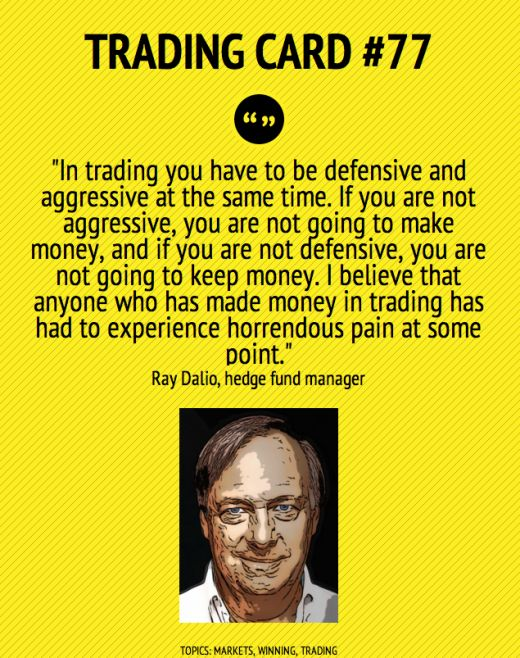 Trading Card #77: In Trading You Have To Be Defensive And Aggressive by Ray Dalio