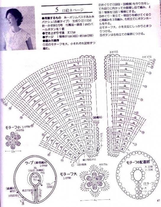 Organizador De Baño Tejido:Gola crochê crochet diagrama