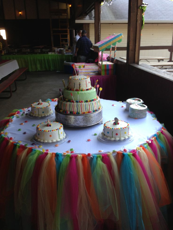 Quinceanera cake candy land theme candyland party pinterest - Candyland party table decorations ...