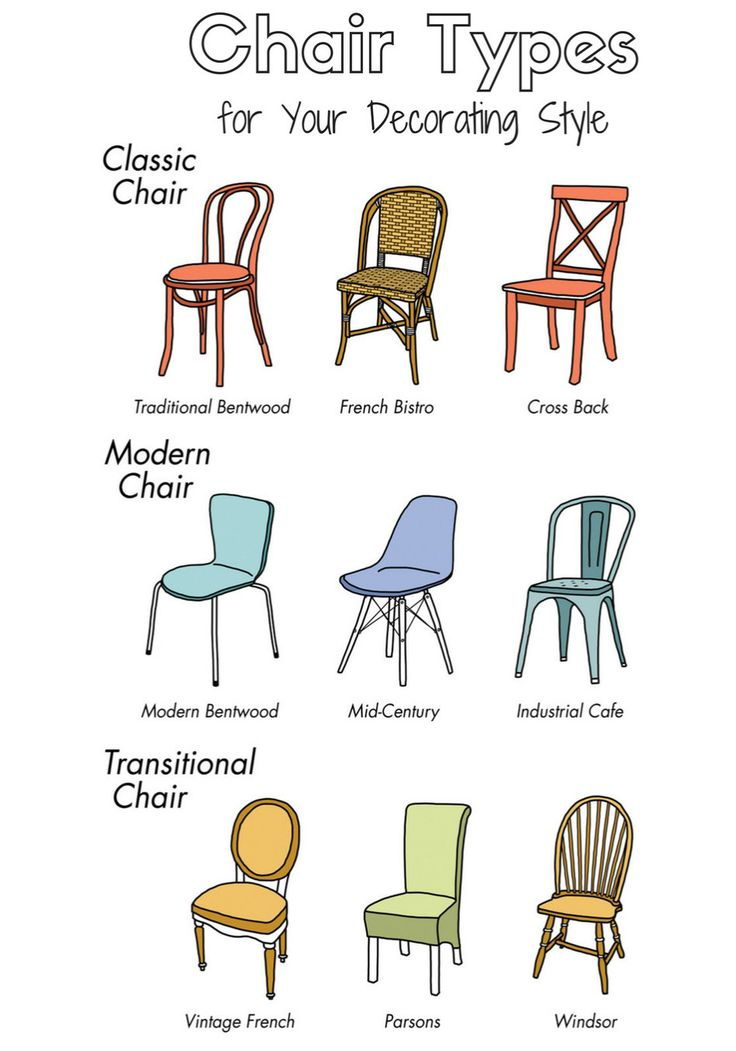 Best 25 Mismatched Chairs Ideas On Pinterest