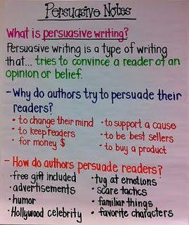 Persuasive writing                                                                                                                                                                                 More