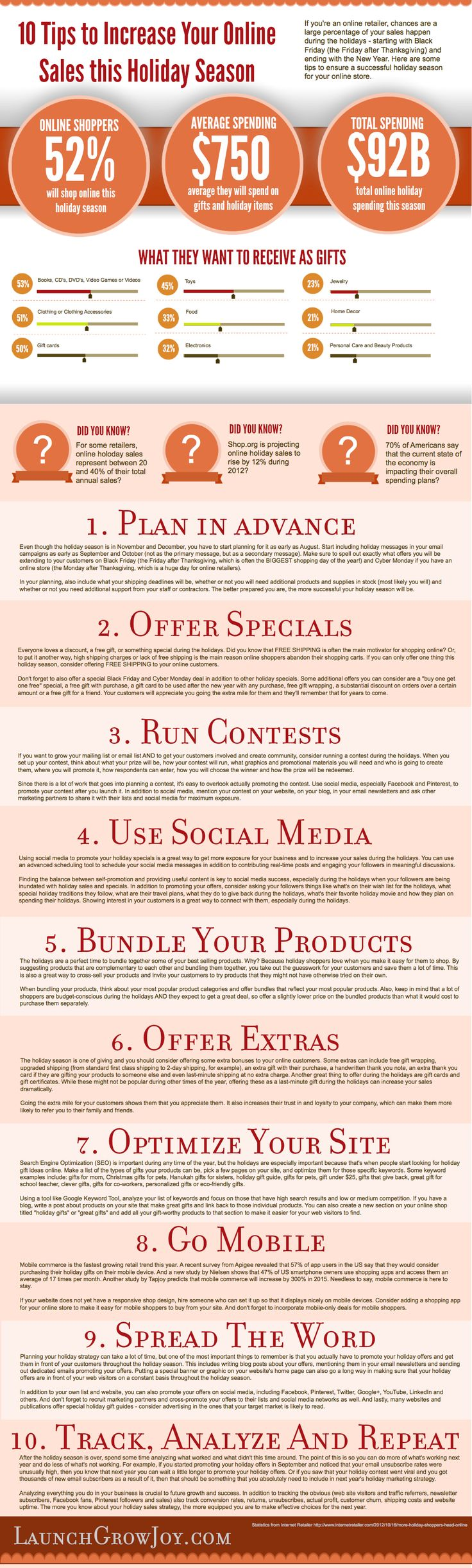 PLEASE REPIN - 10 Tips to increase your online sales this holiday season http://launchgrowjoy.com/10-tips-to-increase-sales-on-your-website-during-the-holiday-season/#