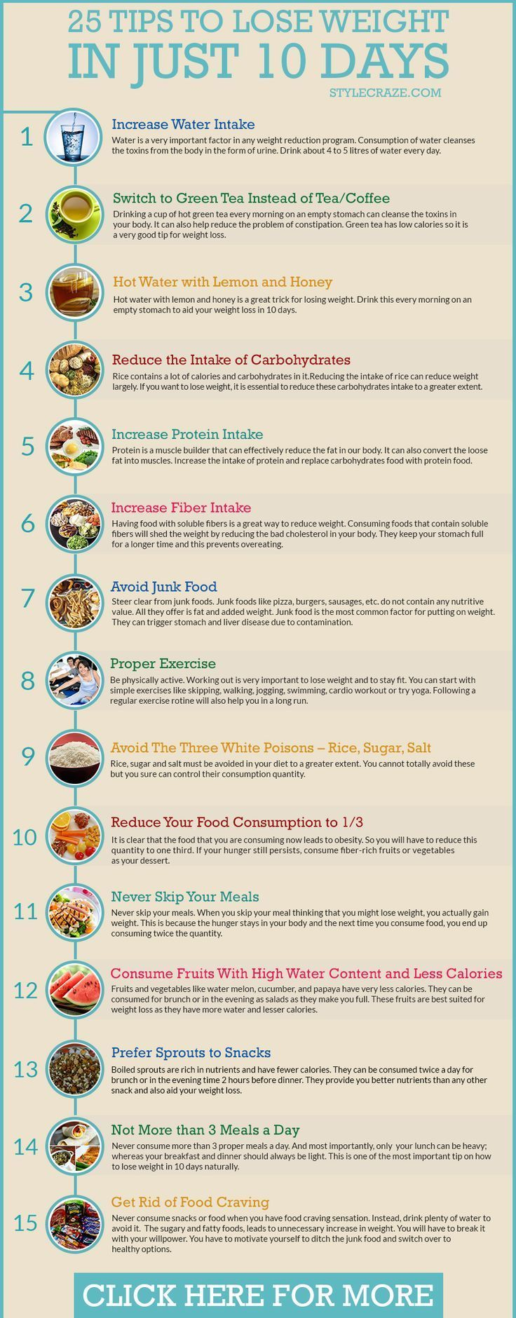10785 best Losing weight with diet only images on Pinterest ...