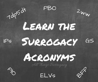 A complete list of all the surrogacy and infertility acronyms! Great resource.