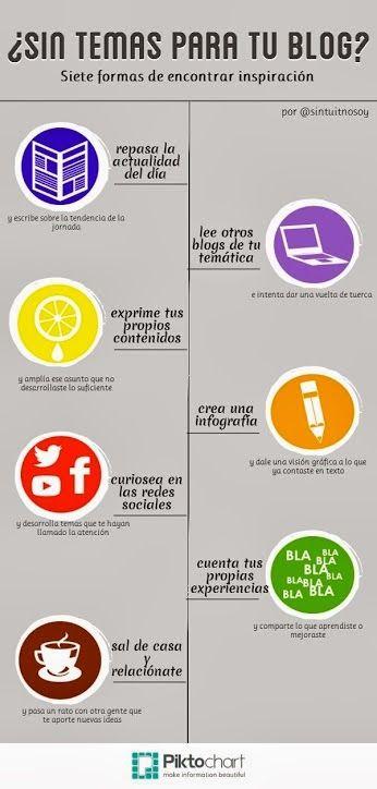 Todo Blogger en Español - Consejos/Blogging - Comunidad - Google+