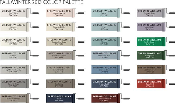 Sherwin Williams paint colors for Pottery Barn Fall/Winter 2013 Color Palette