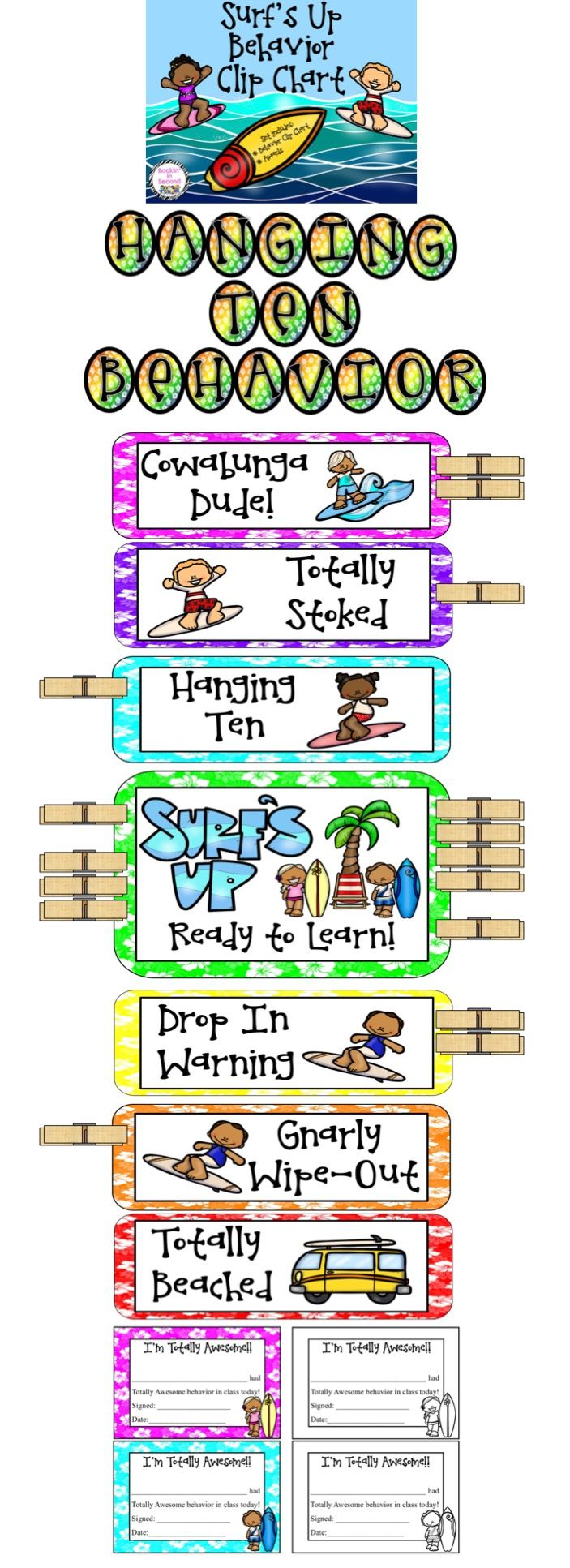 Classroom Design And How It Influences Behavior : Top best surfing bulletin boards ideas on pinterest