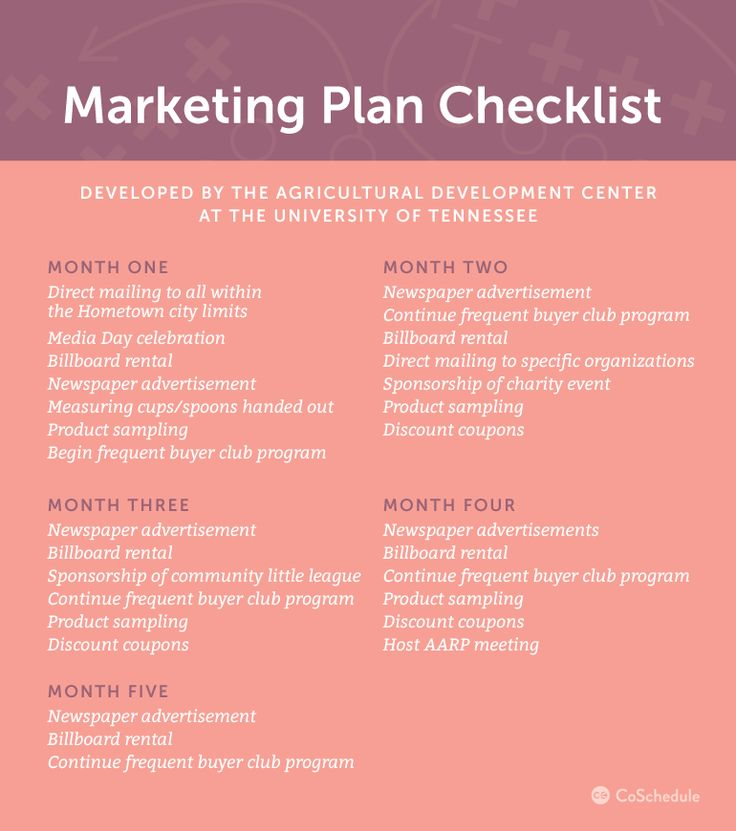 marketing plans templates