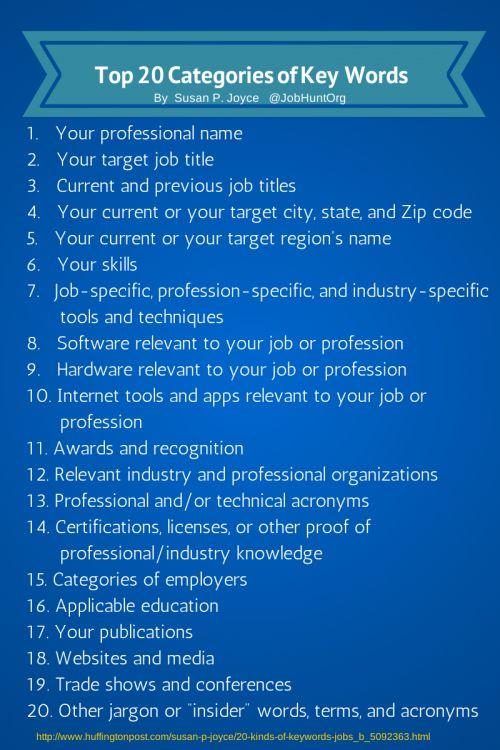 58 best Resume images on Pinterest Career advice, Career change - career change cover letter