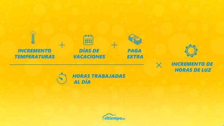 El Tiempo (@ElTiempoes) | Twitter