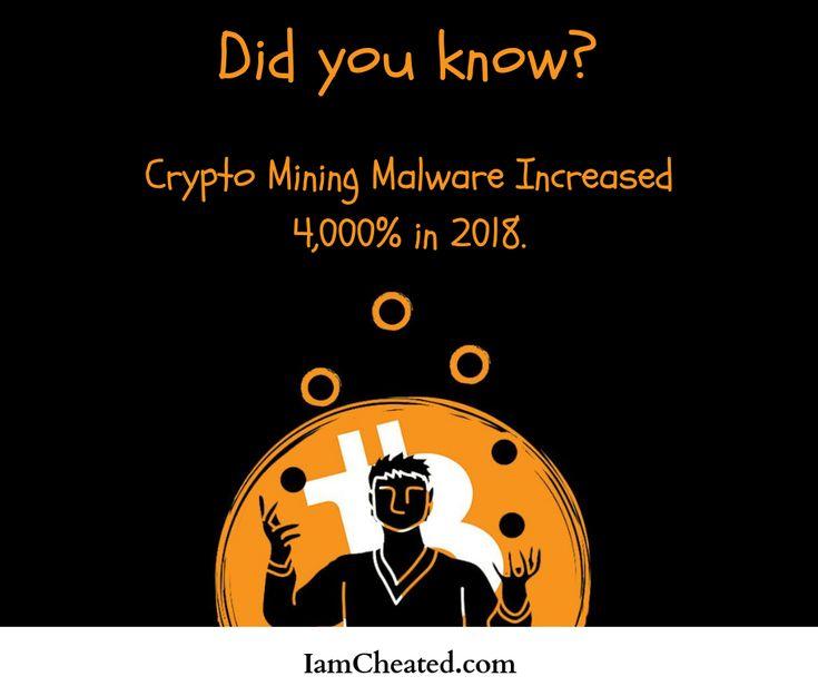 What is Crypto Mining Malware? Crypto mining, Malware