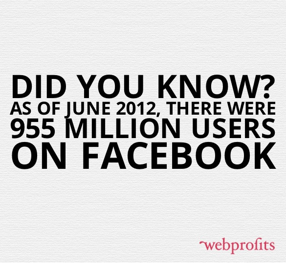 As of June 2012, there were 955 million users on #Facebook. #SocialMedia
