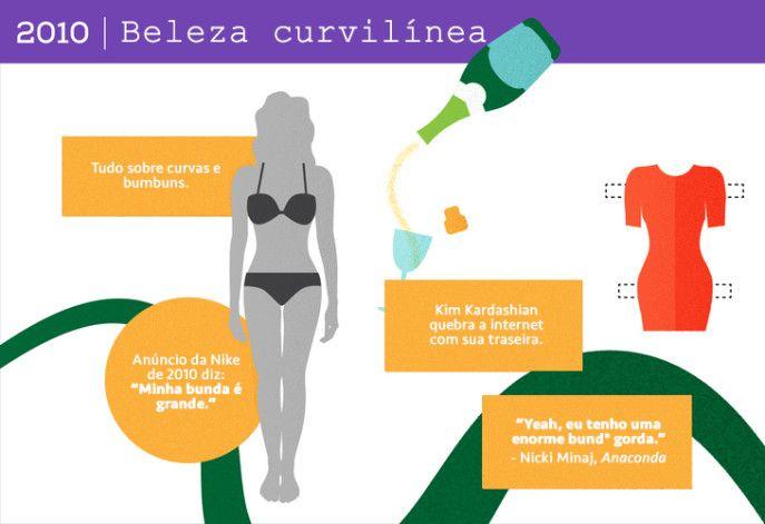 beleza2010