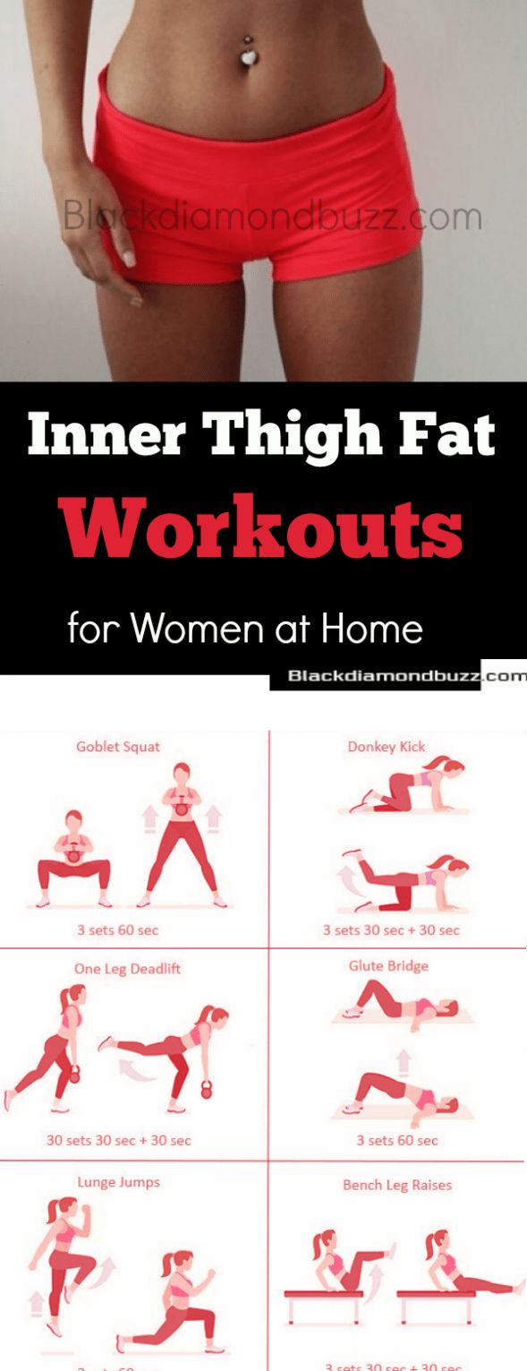 Inner Thigh Fat Workout – How to Slim Thighs and Get Rid of Thigh and Legs Fat Fast in 2 Weeks with These Best Exercise You Can Do anywhere, at home and Gym. #health #fitness #legworkout #thighworkout
