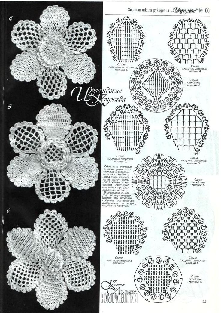 Irish crocheted flowers with charts http://www.liveinternet.ru/users/3630508/rubric/1502092/