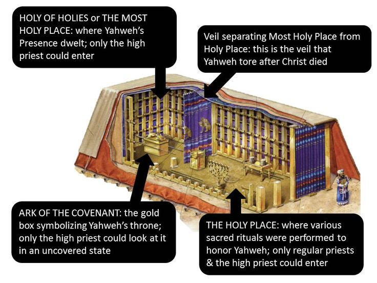 The Ark of the New Covenant - Agape Bible Study
