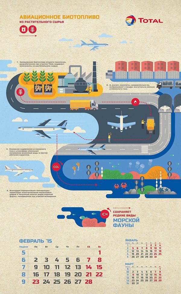 Logistics Calendar Design : Best logistics images on pinterest info graphics