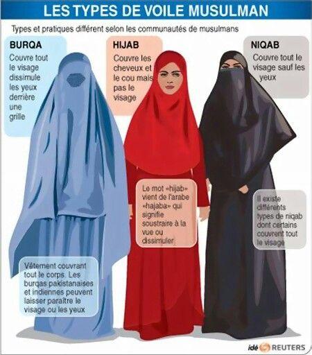 Burqa, hijab and niqab   Layers   Pinterest   The o'jays ...