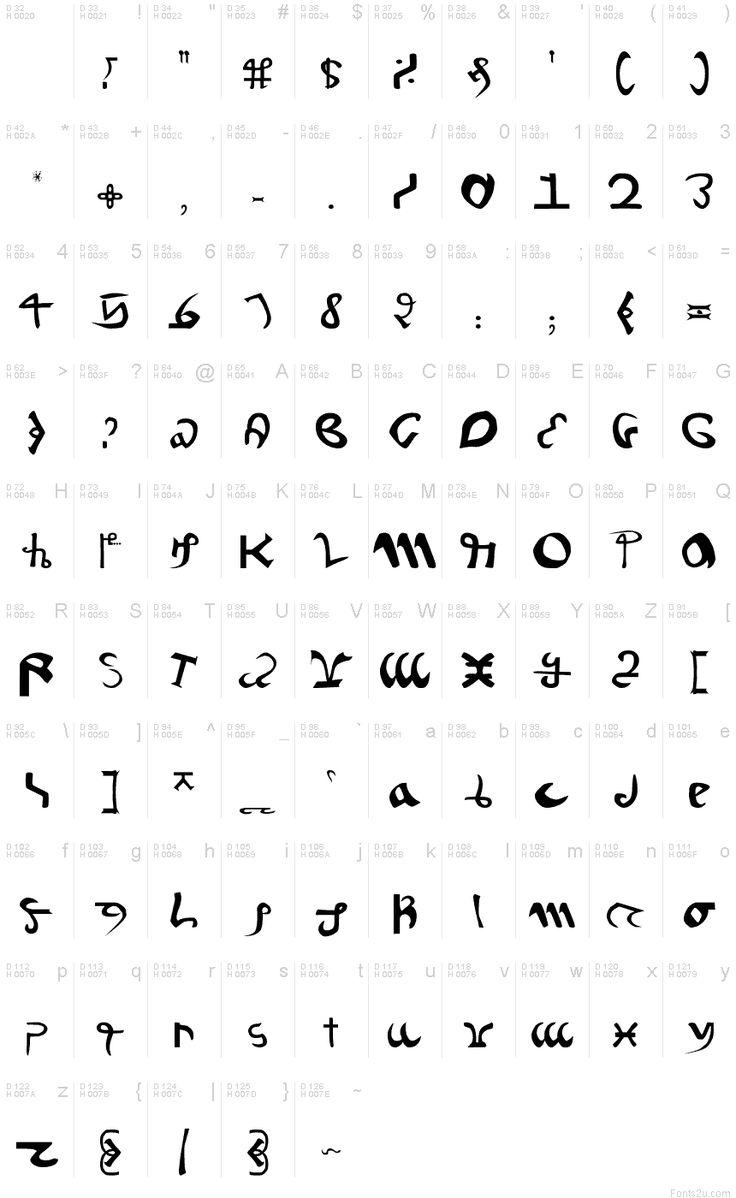 Woinitsch Manuskript