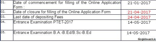 Apply Rajasthan PTET Counselling 2017 Online Application Form, MDSU PTET College/B.Ed Seat Allotment/Rank List, MDSU PTET Counselling Online Registration