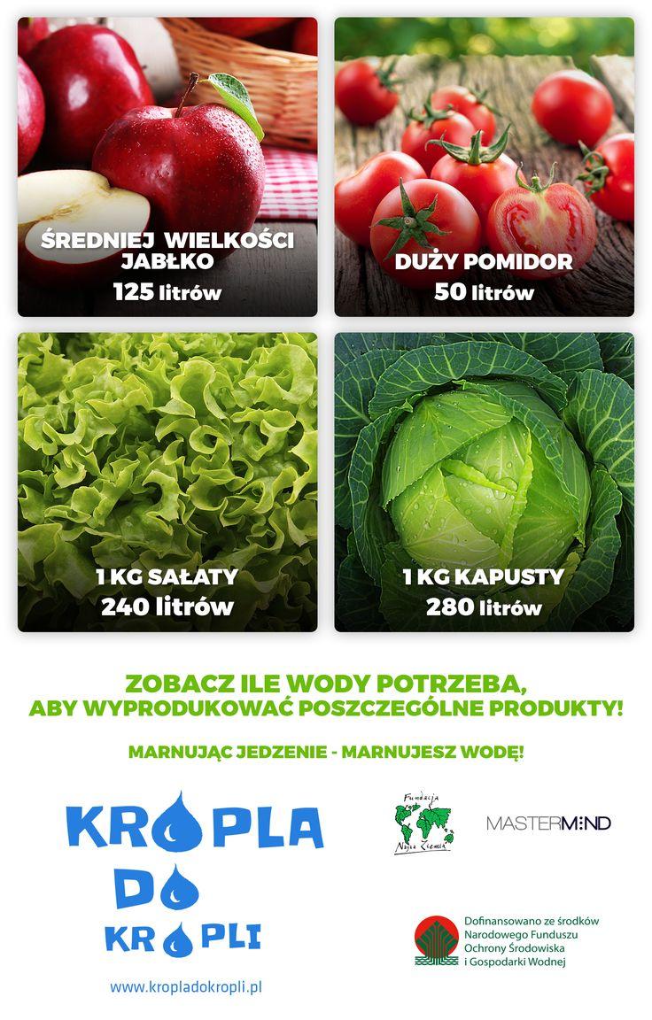 Sprawdź, ile wody potrzeba aby wyprodukować poszczególne warzywa.