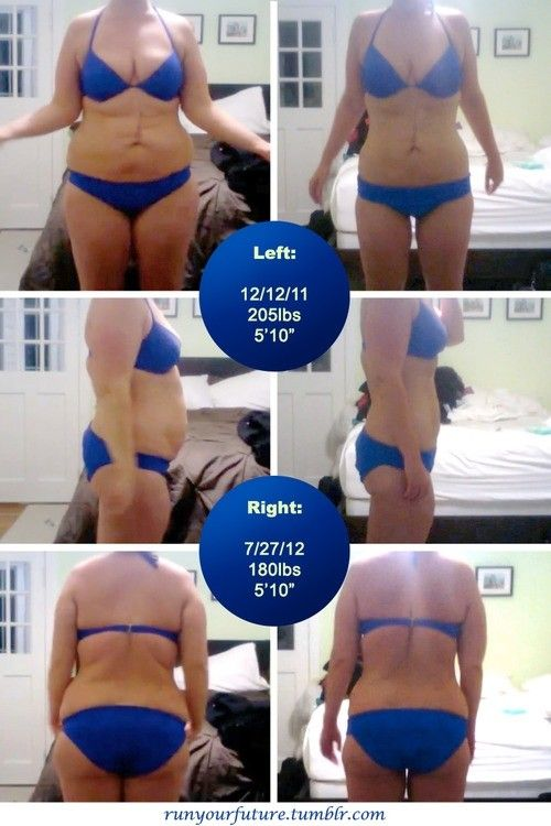 zigzag weight loss method