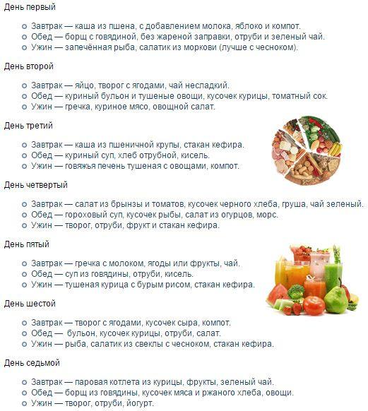 Недельная диета для очищения кожи