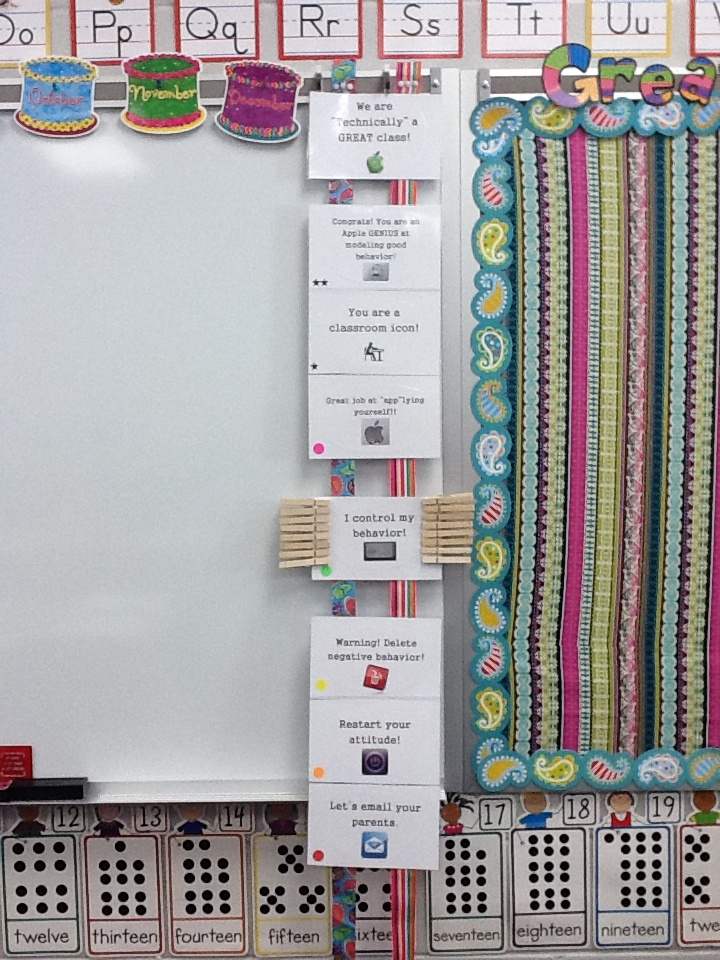 Classroom Technology Ideas ~ Best images about tech theme on pinterest