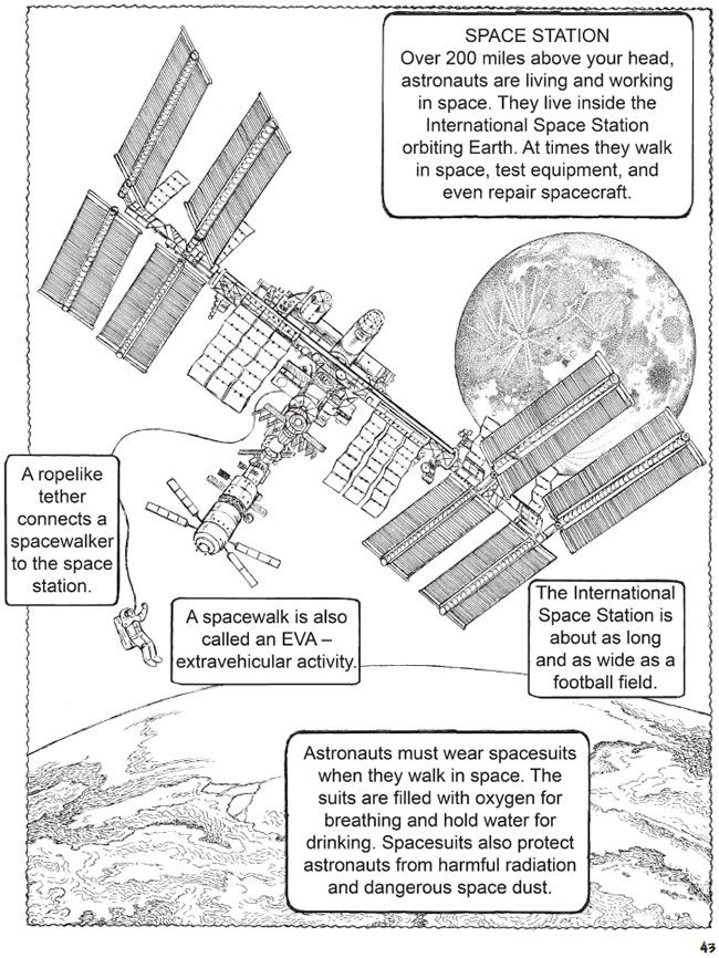 coloring pages international space station - photo#22