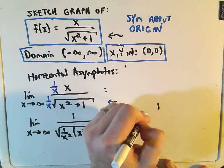 11 best graphingdomainrangepiecewise images on pinterest math summary of curve sketching example 2 part 2 of 4 in this video i discuss finding horizontal and vertical asymptotes ccuart Image collections