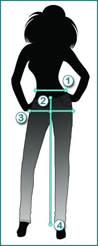Learn how to measure yourself to get perfectly fitted jeans.