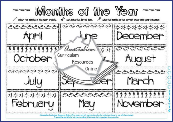 ACMMG040-Months of the Year