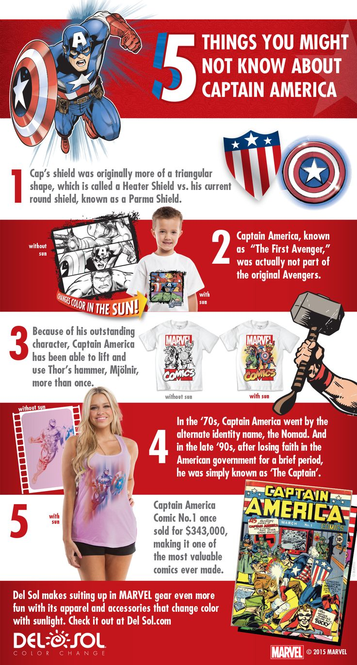 With all the recent blockbuster Marvel Comics movies being released, Captain America is one character who's made his way into the hearts and minds of millions of fans worldwide. What some of the newer, even seasoned, comic fans may not know is that there are plenty of lesser known, yet intriguing, facts about 'the Captain' to be discovered.