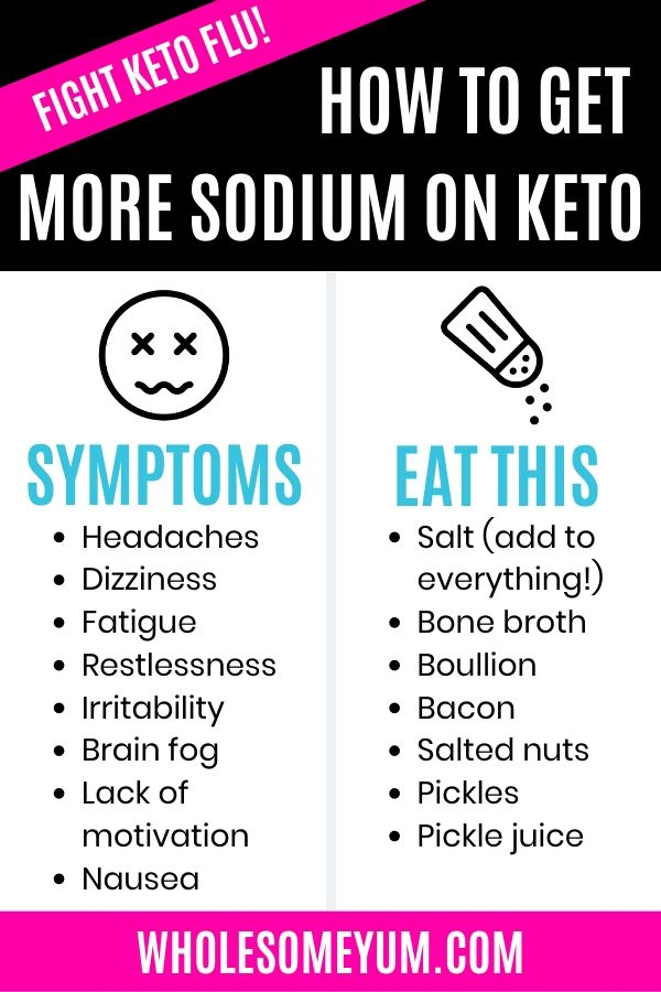 why you need sdium on a ketogenic diet