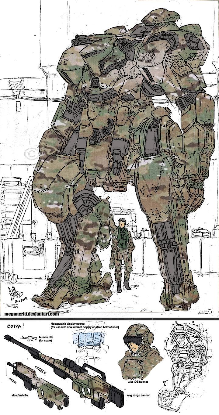 Multicammed Mecha by CatastrophicTheMerc on DeviantArt