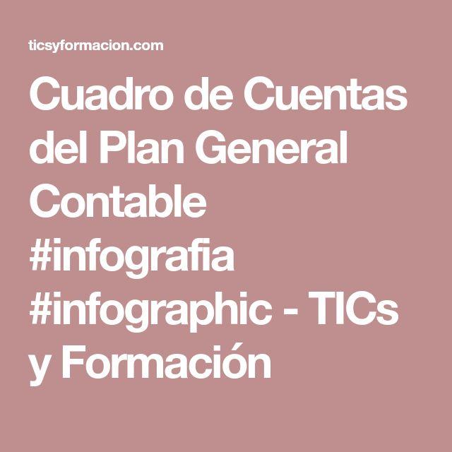 Cuadro de Cuentas del Plan General Contable #infografia #infographic - TICs y Formación
