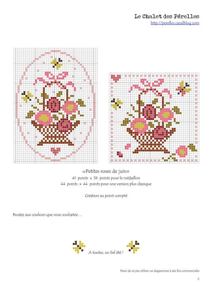Petites roses de Juin Le chalet des Perelles