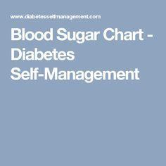 Blood Sugar Chart - Diabetes Self-Management