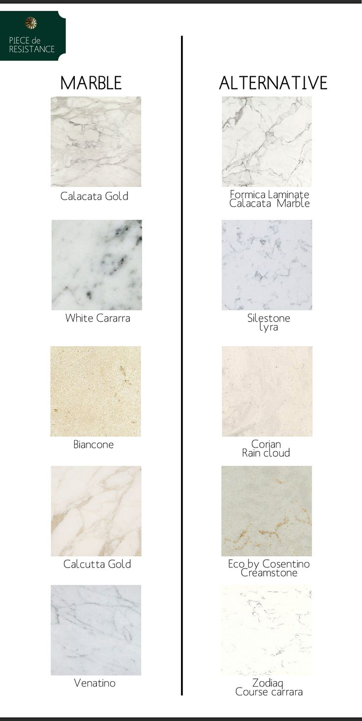 corian rain cloud corian kitchen countertops Marble Countertops