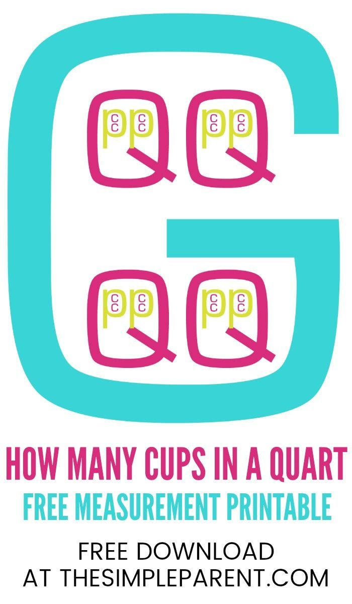 Cups In A Quart Printable Help Figure Out How Many Cups Are In A Quart Cups In A Gallon Cups In A Pint A Measurement Printable Free Printables Math Tricks [ 1200 x 700 Pixel ]