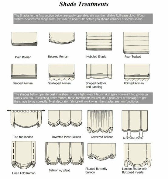 Best 25+ Types of blinds ideas on Pinterest | Ideas for window treatments,  Types of window treatments and Curtains or roman blinds